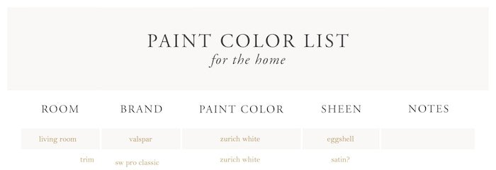 A small capture of a paint color chart for keeping track of the paint colors in your home.