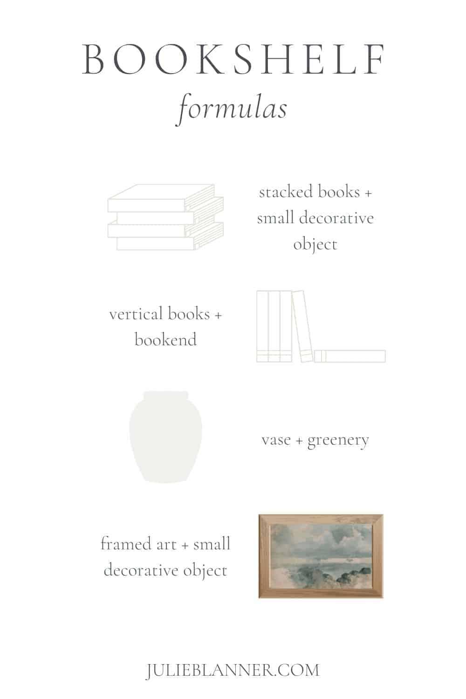 graphic of bookshelf formulas