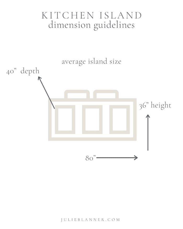 A graphic describing kitchen island dimensions.