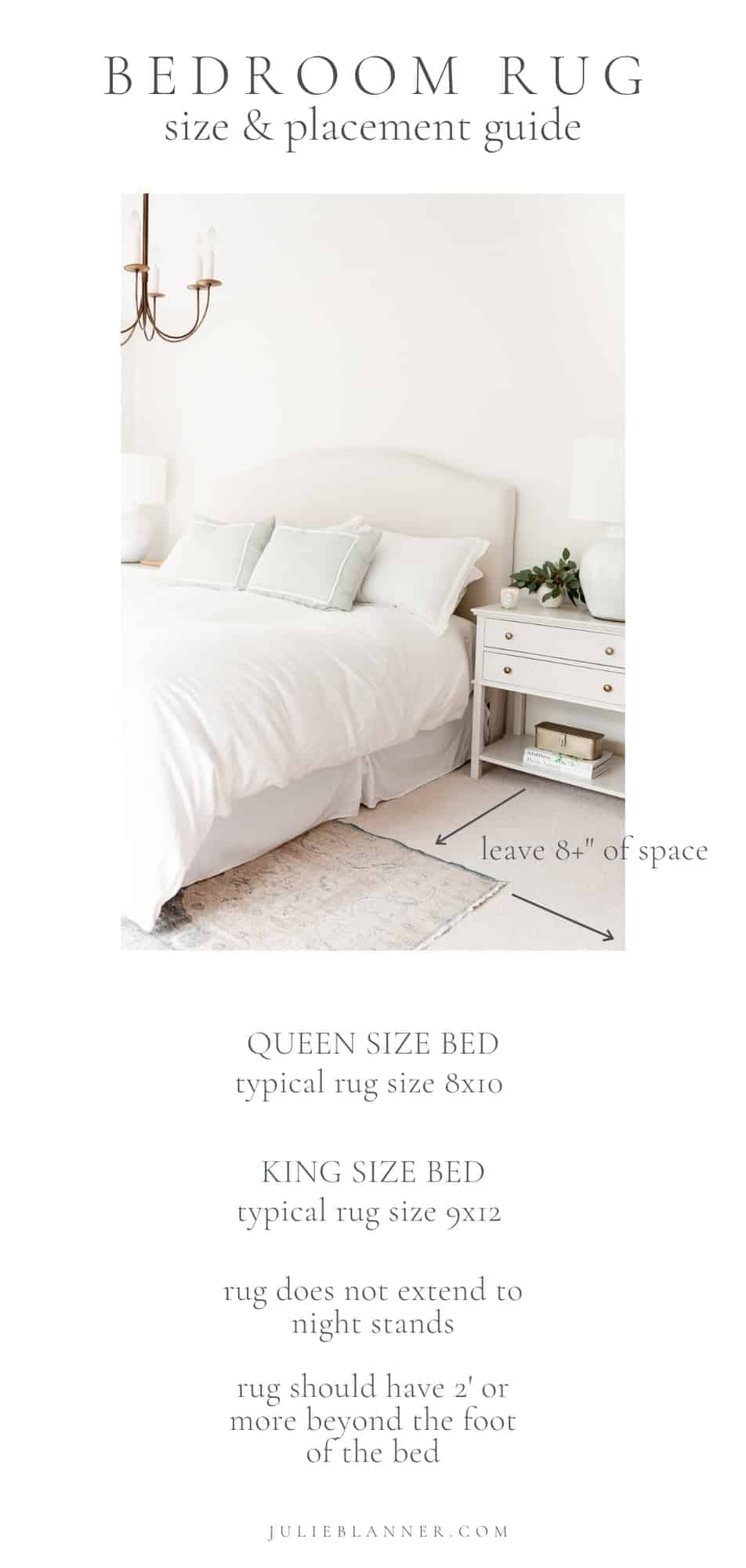 bedroom rug size and placement guide with text overlay