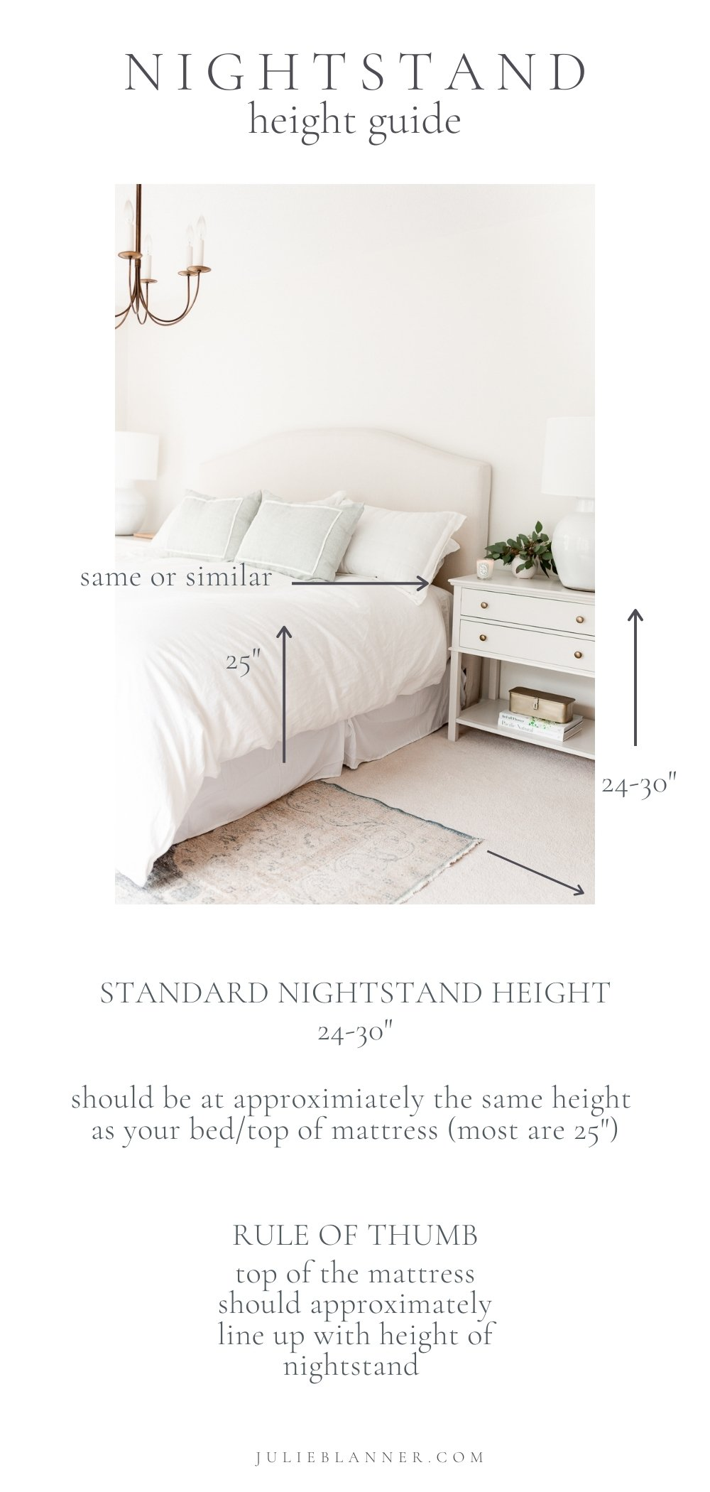 graphic showing proper nightstand height